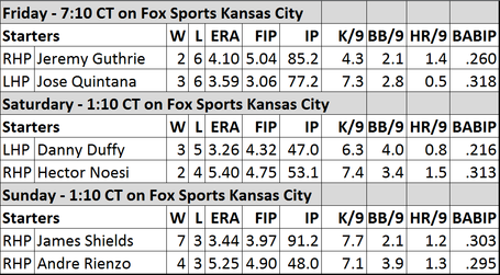 White_sox_matchups_medium