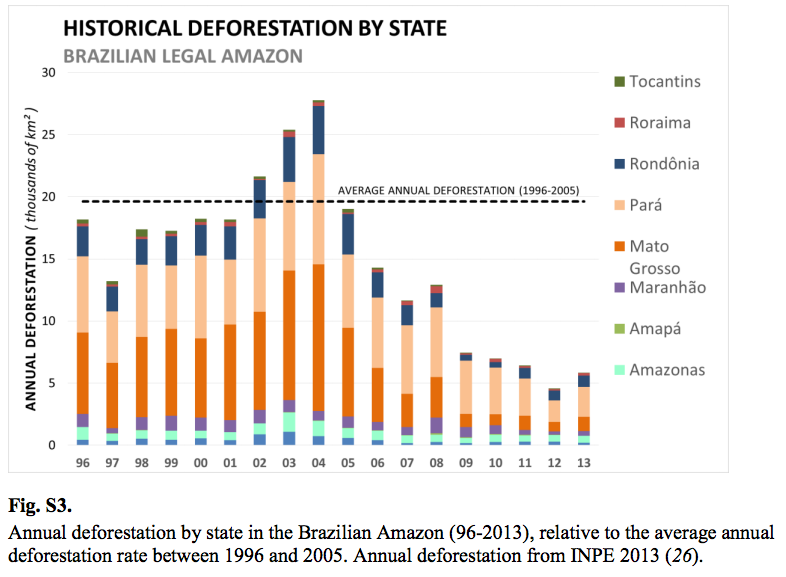 Brazilian_deforestation