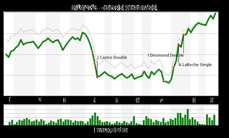 Chart_41__medium