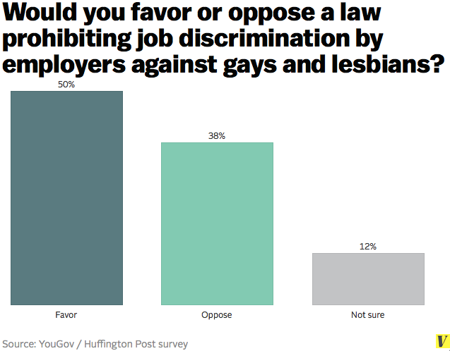 Lgbt_workers_job_discrimination_law