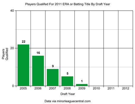 2011draft_medium