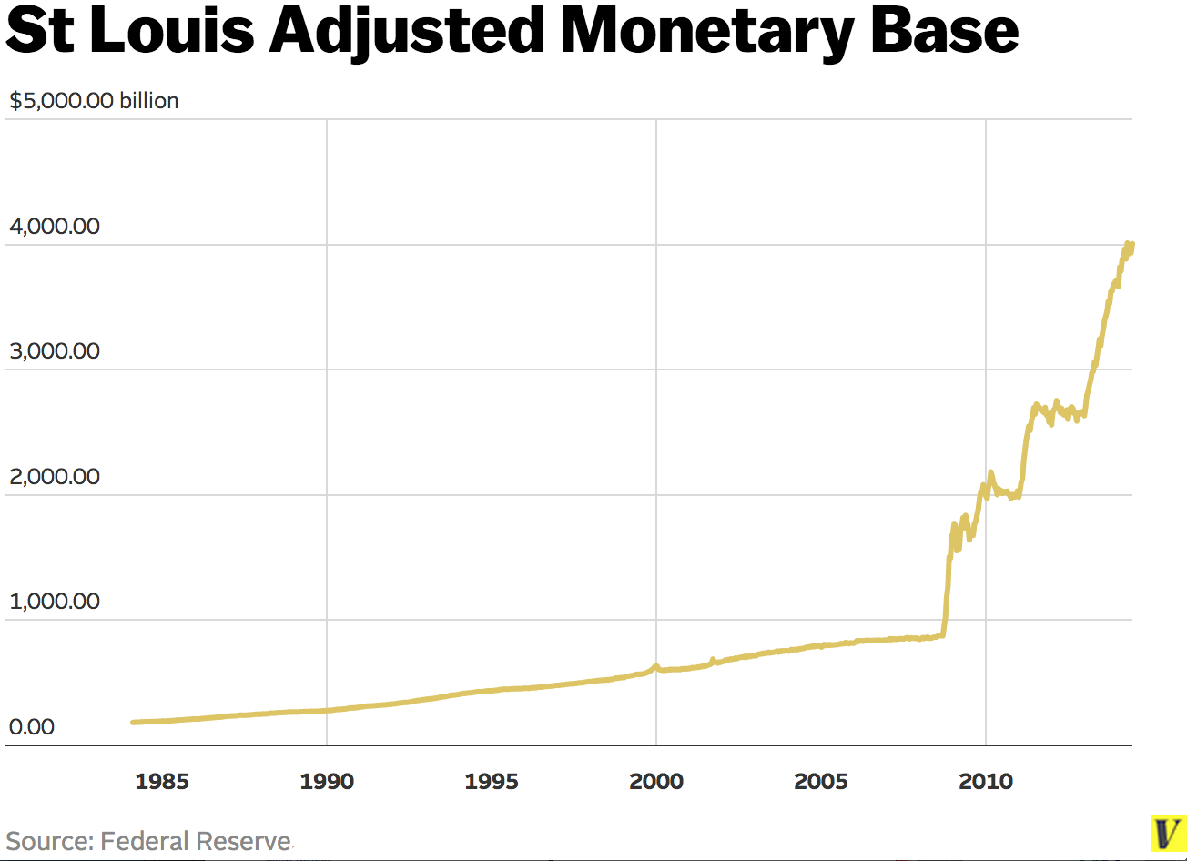 quantitative easing Definition quantitative easing this involves the central bank increasing the money supply and using these electronically created funds to buy government bonds or other securities quantitative easing is a form of expansionary monetary policy it is usually used in a liquidity trap – when base .