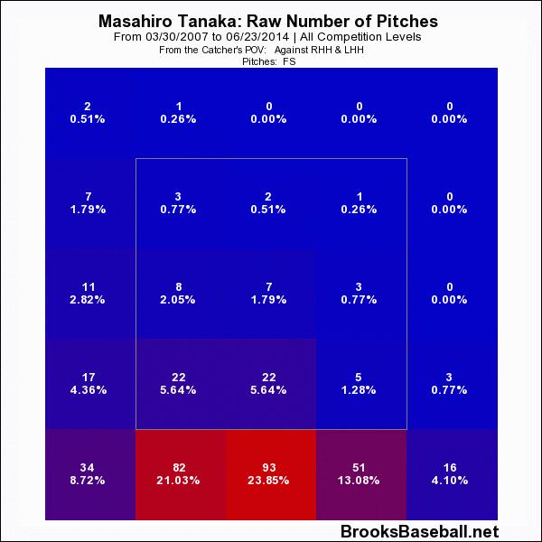 Tanaka_fs