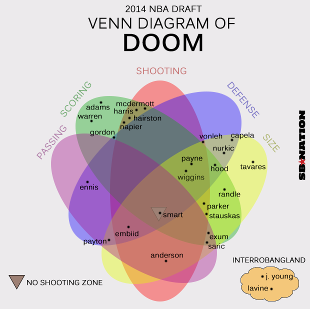 Draftvenn_medium