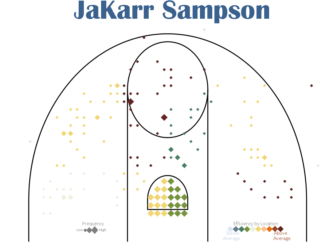 JaKarr Sampson shot chart