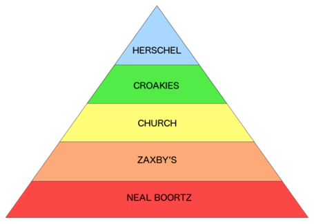 Ugahierarchy_medium