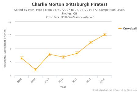 Mortoncb_medium