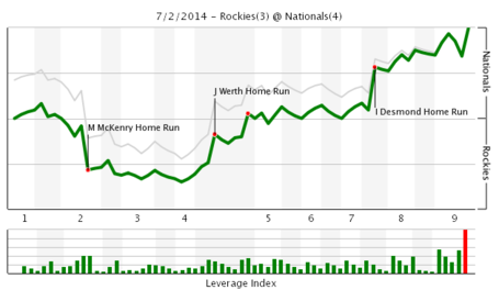 Chart_52__medium