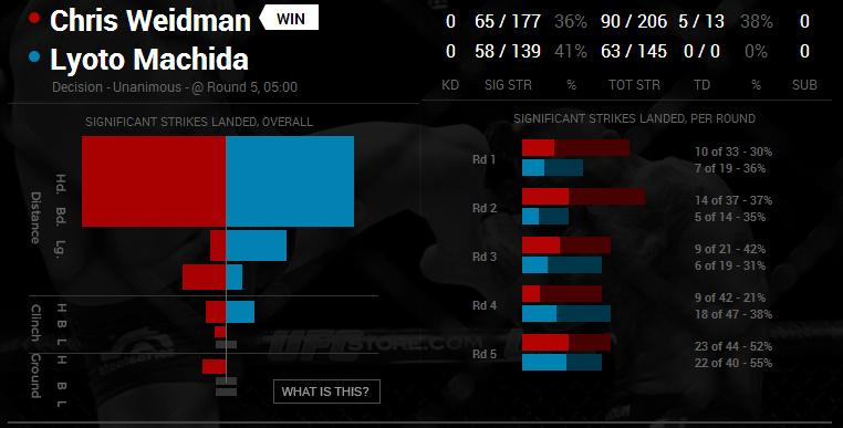 UFC 175 - Weidman Vs Machida - Página 2 Weidman-Machida_FM