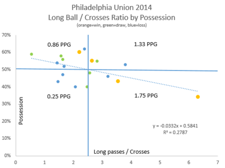 Longpasscrosschart_medium