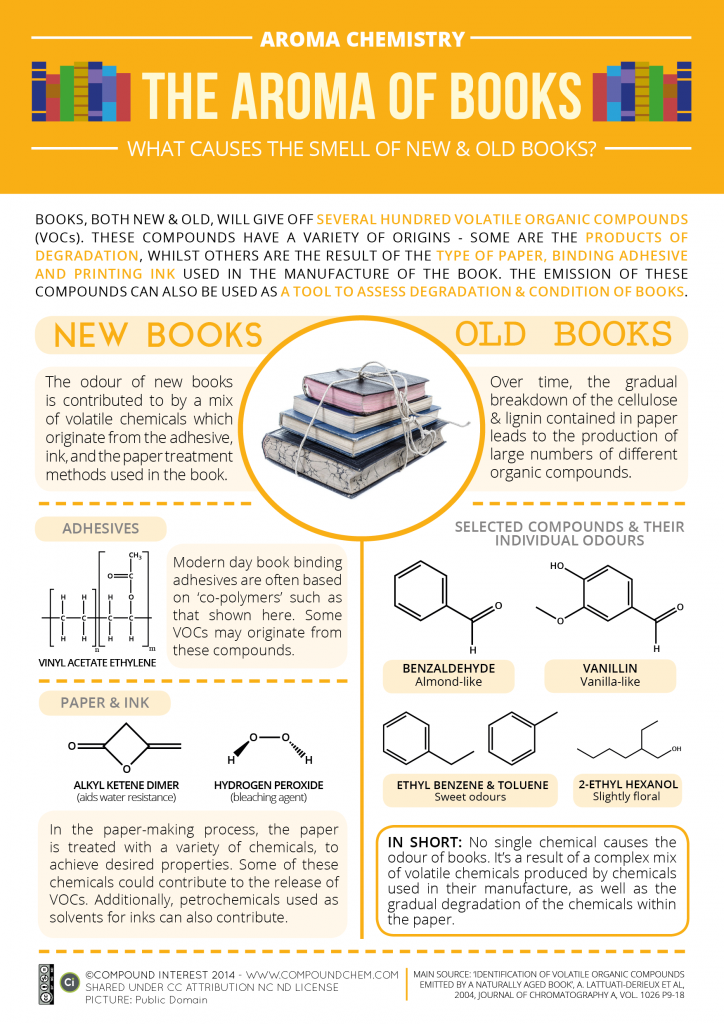 Aroma-chemistry-the-smell-of-books-724x1024__1_