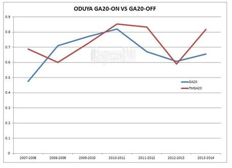 Oduya_on_and_off_goals_against_medium