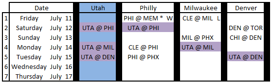 Summer_league_2014_-_utah_jazz_prelim_sched