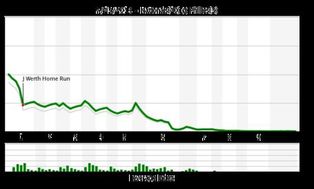 Chart_58__medium