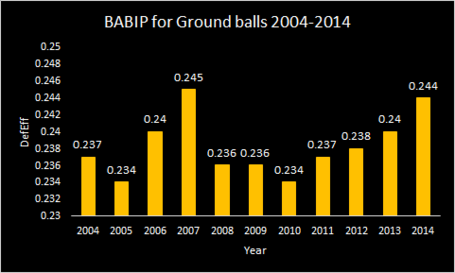 714babipgroundballs_medium
