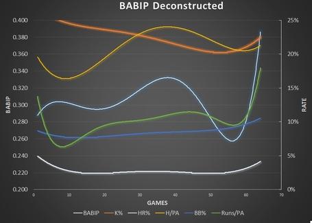 Babipdeconstructed_medium