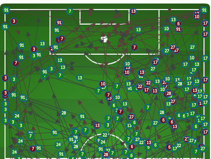 Fcd_passing_large