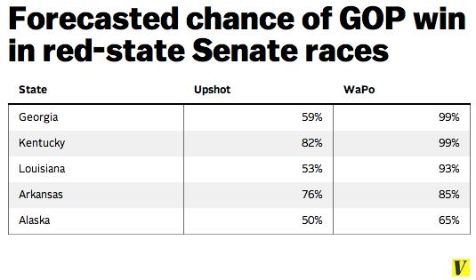 Red_state_senate
