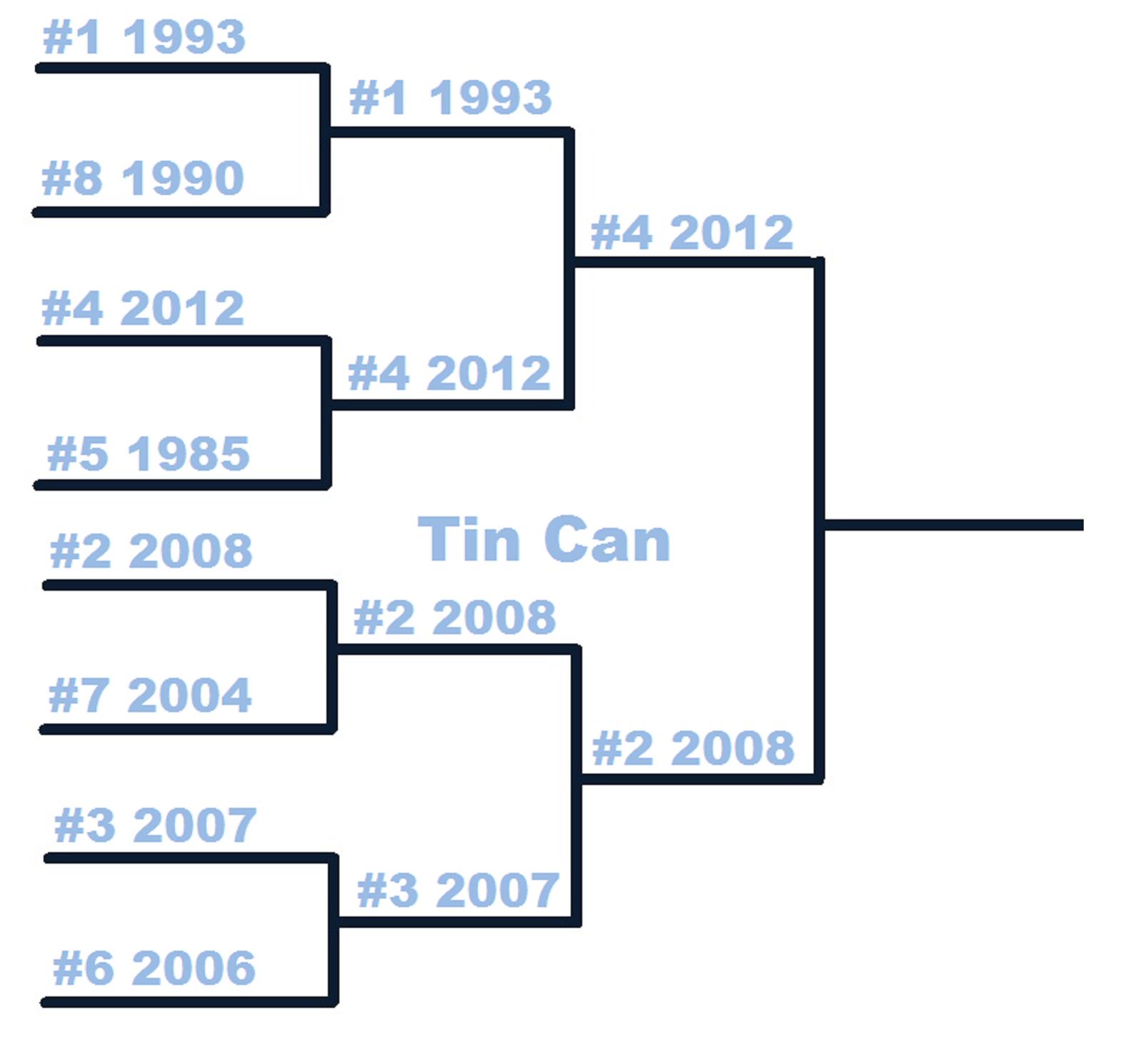 Thb_countdown_tournament-tin_can-2nd_medium