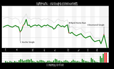 Chart_66__medium