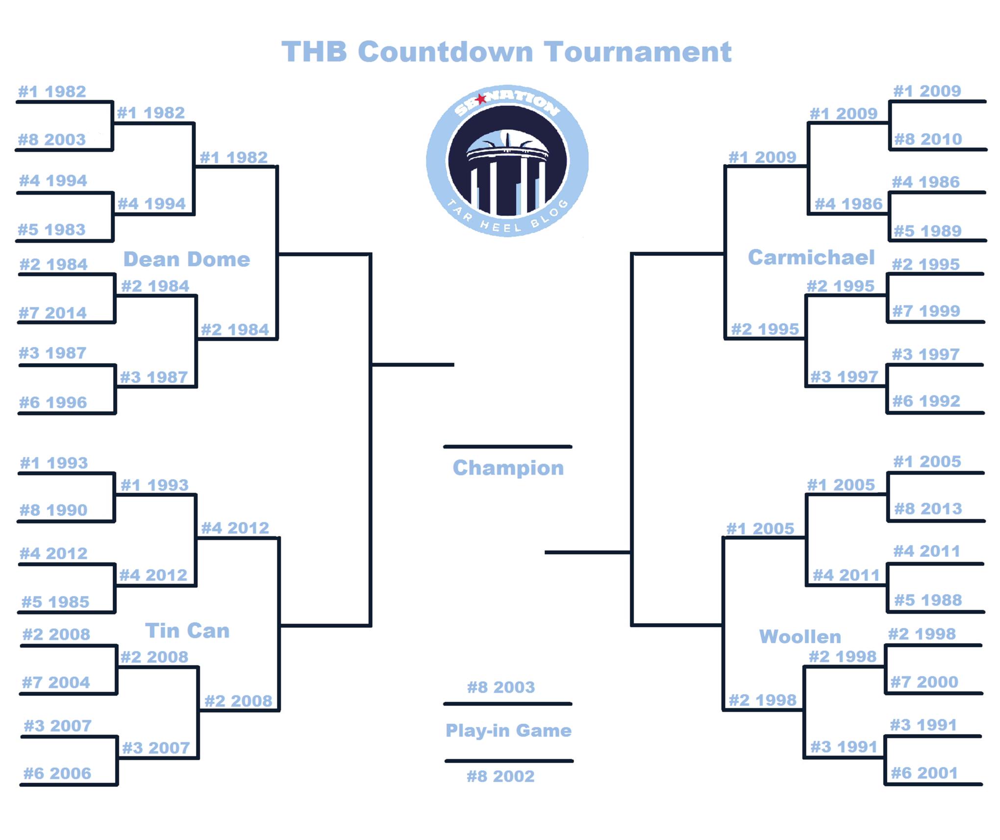 Thb_countdown_tournament-round2-complete_medium