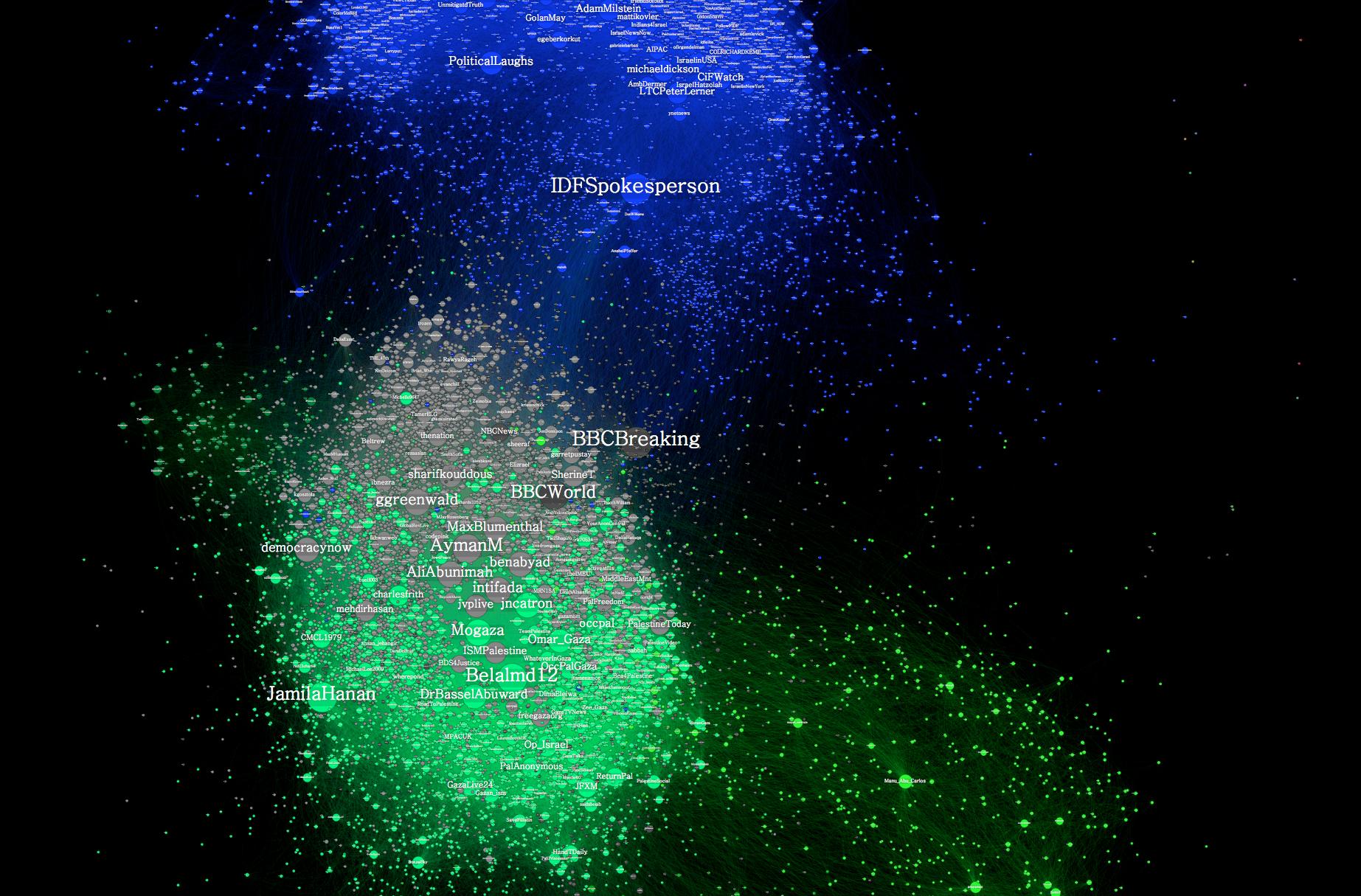 Shati_cluster_chart