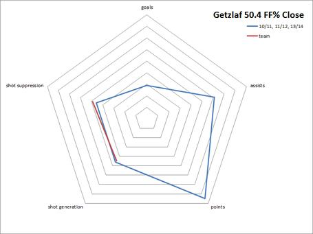 Getz_web_medium