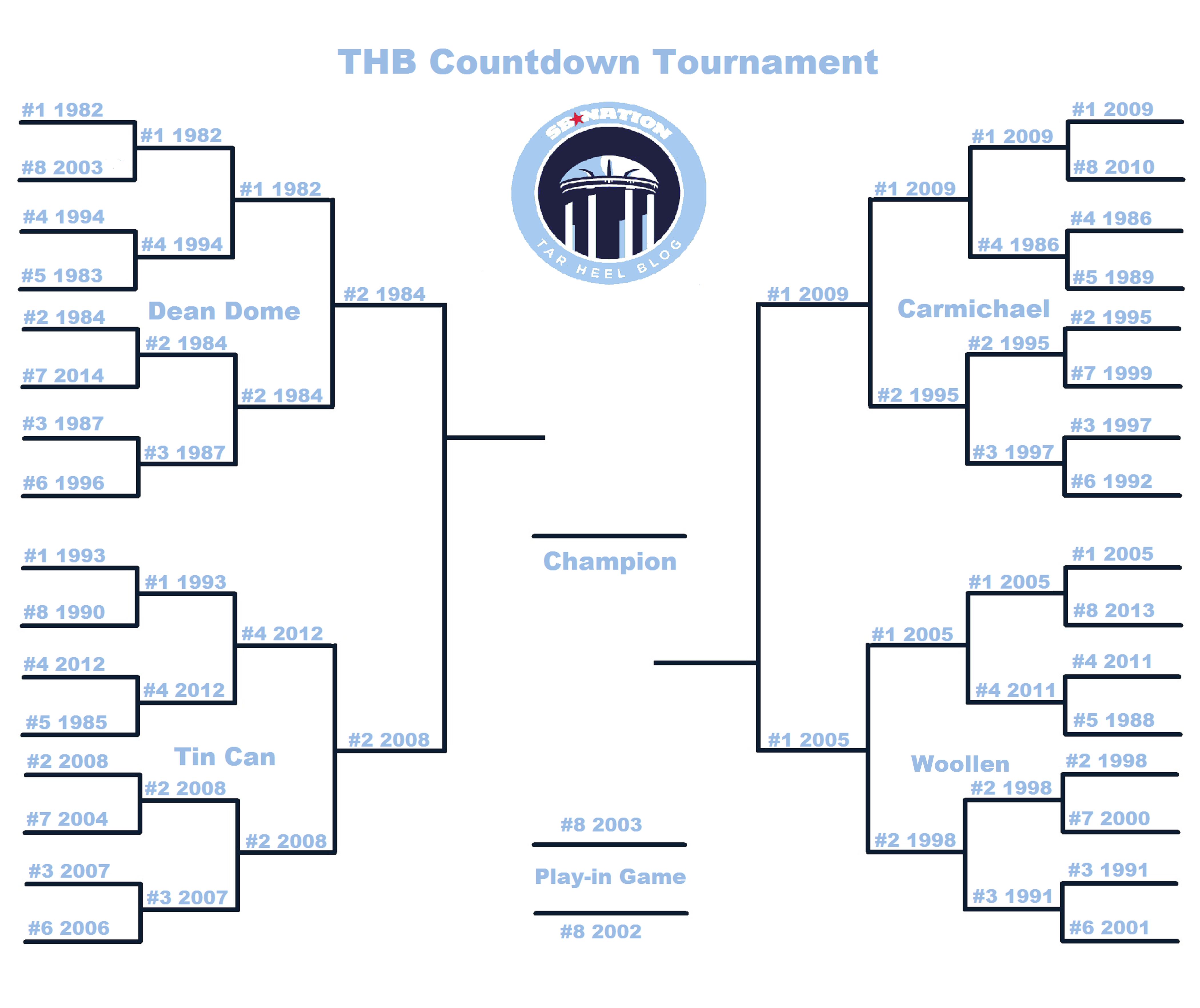 Thb_countdown_tournament-final_four_medium