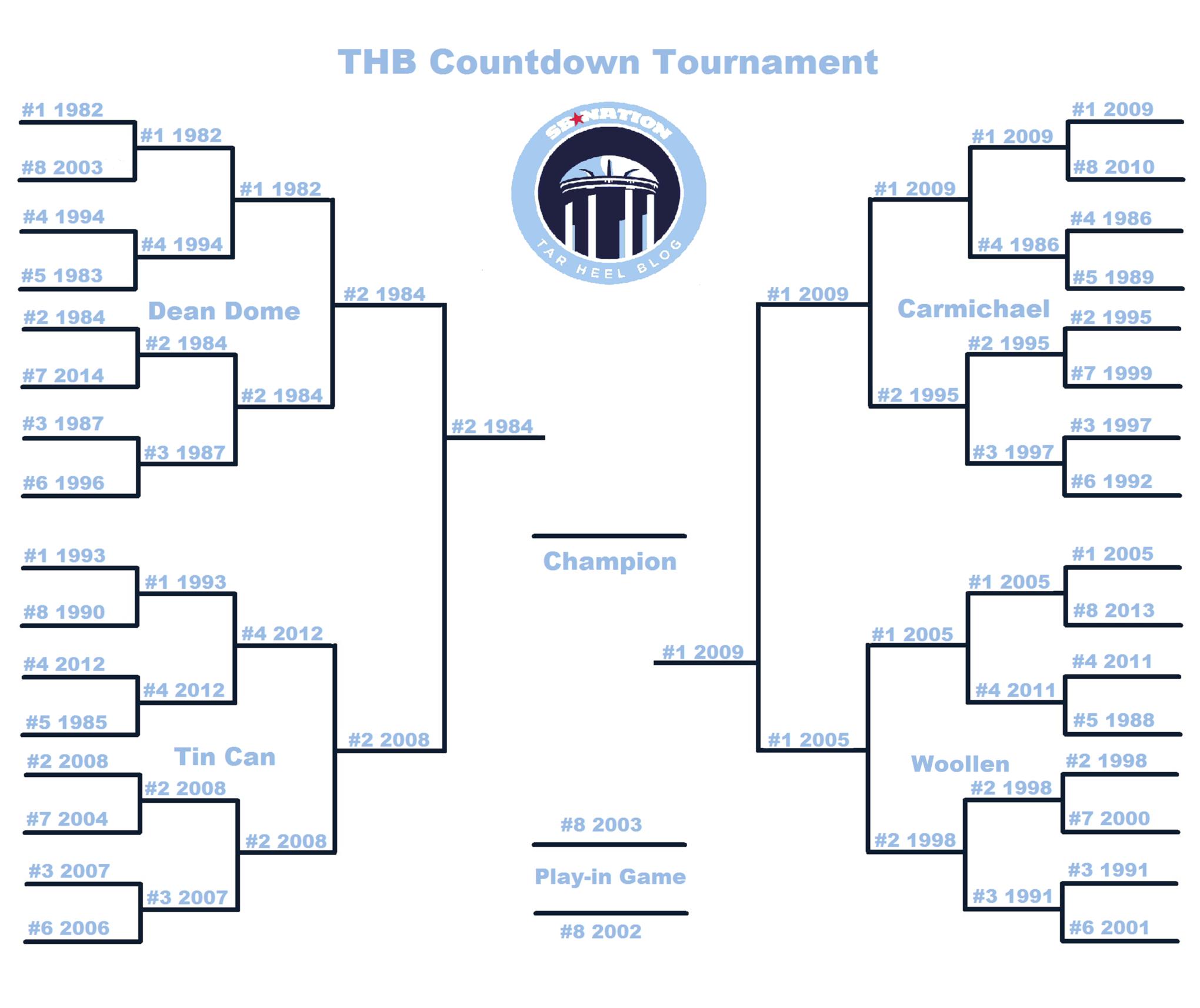 Thb_countdown_tournament-championship_medium
