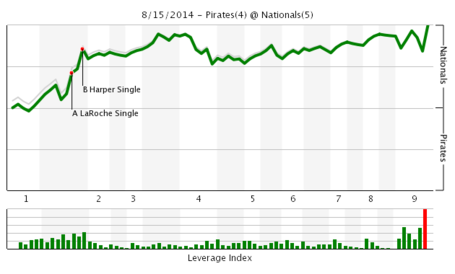 Chart_76__medium