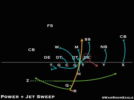 Power_jetsweep_medium