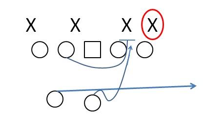 Inverted_veer_diagram_medium