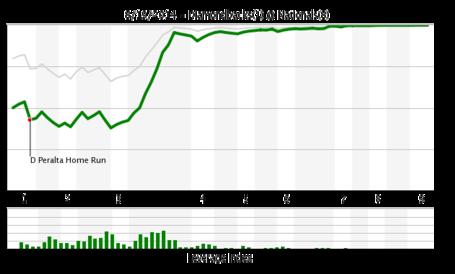 Chart_80__medium