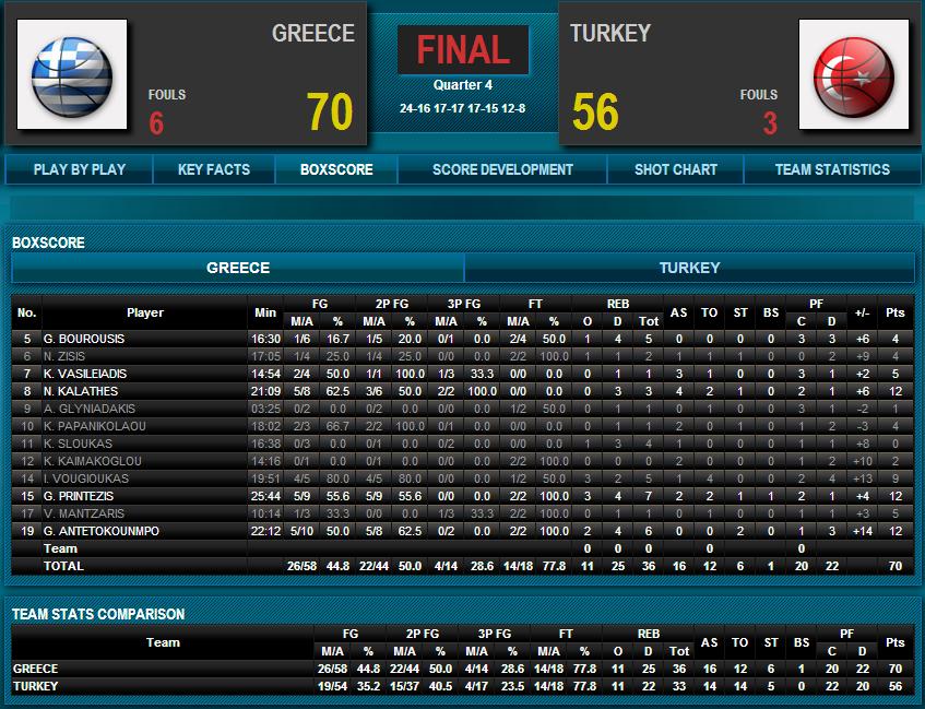 Greece-turkey140820