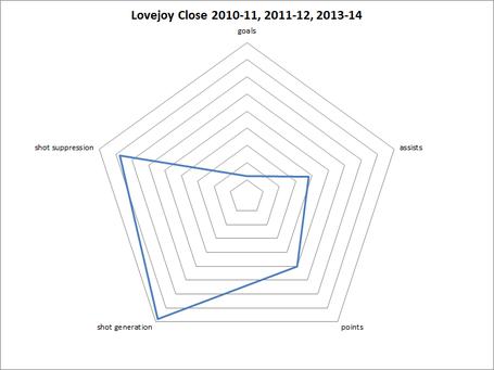 Lovejoy_web_medium