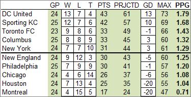 Standings_08.24_medium