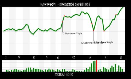 Chart_87__medium