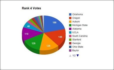 Rank_4_votes_medium