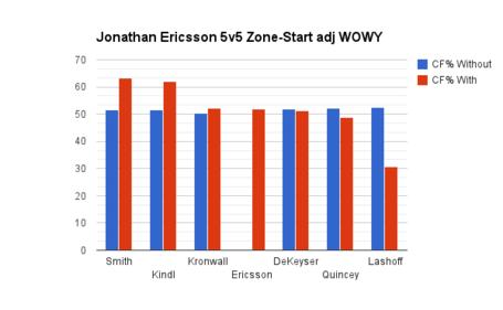 Ericsson_wowy_medium