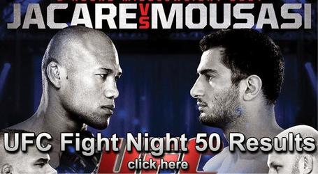 UFC Fight Night 50 Results