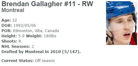 Gallagher_tsn_header_medium