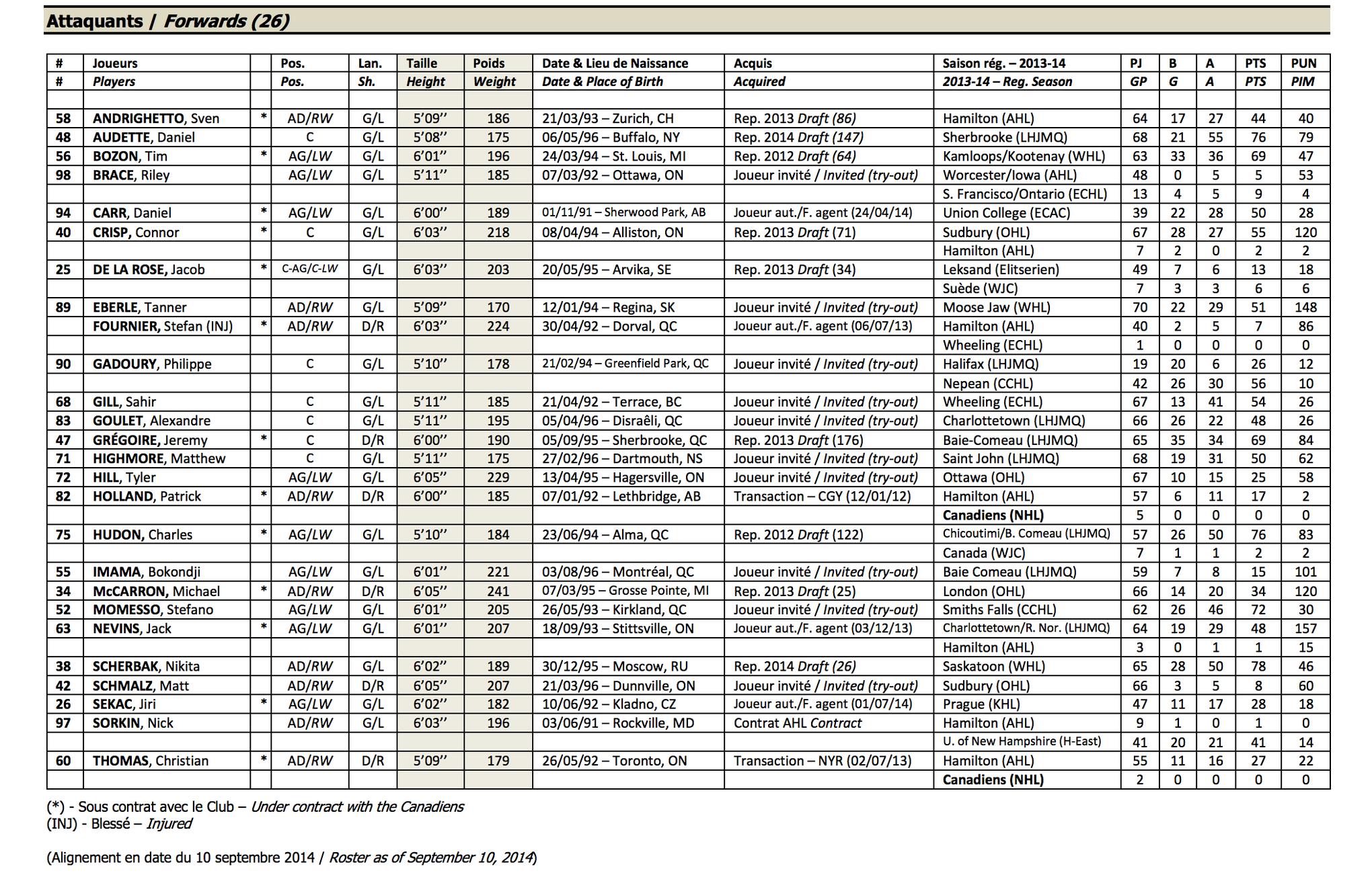 schedule roster