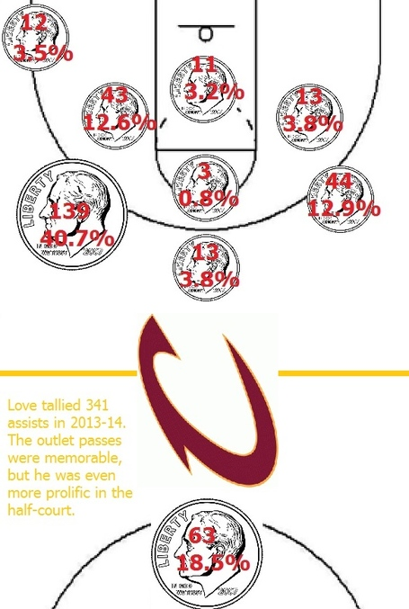 New_k_love_diagram_season_full_medium