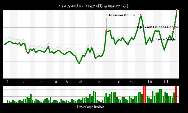 Chart__5_