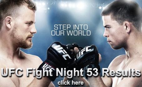UFC Fight Night 53 Results