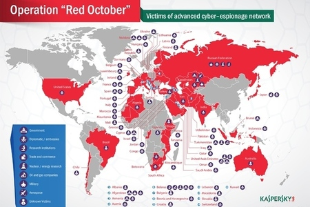 rocra malware (kaspersky labs)