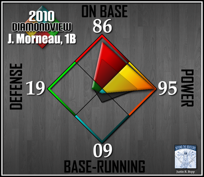 Batter-diamondview-1b-morneau