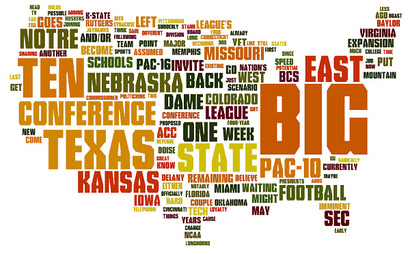 Conference-realignment-no-border