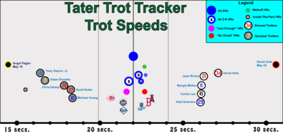Tater_trot_trendline-995
