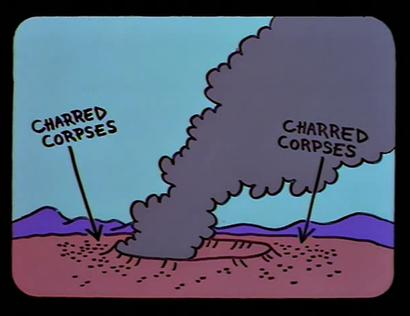 Charredcorpses
